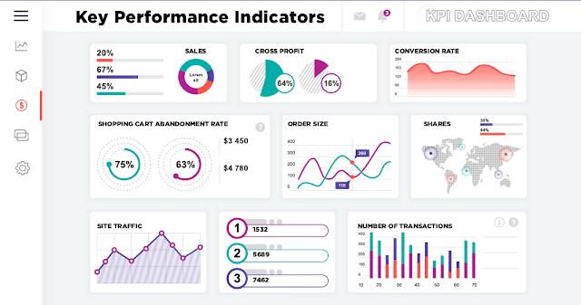 temel performans göstergeleri